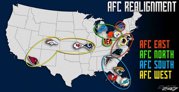 line on the nfl games how many divisions in the nfl