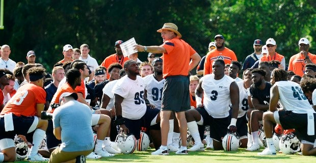 Time is now for Auburn to start building depth chart