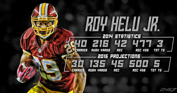 Projecting production: Oakland Raiders RB Roy Helu Jr.