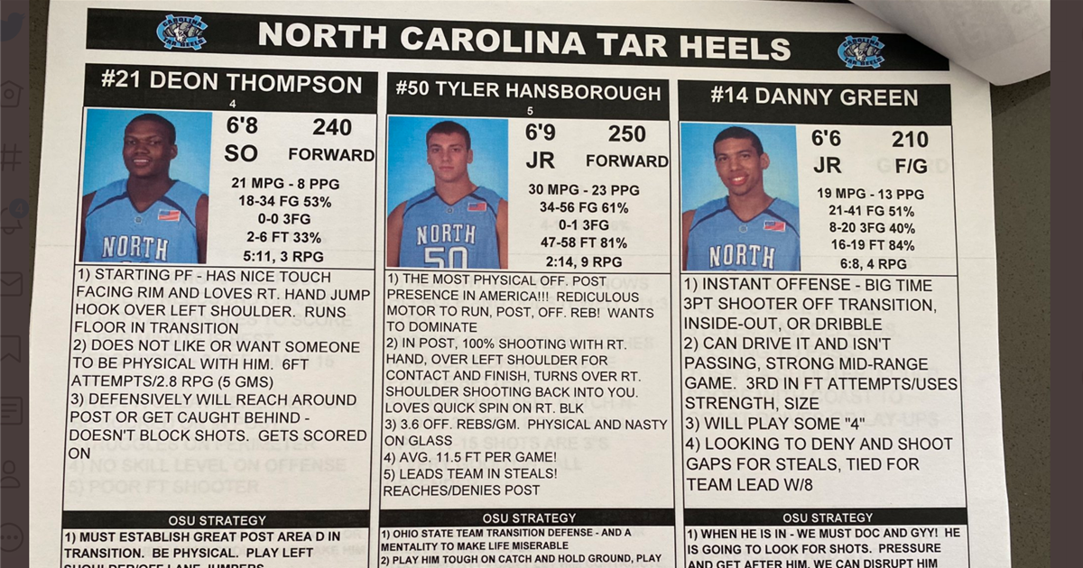 Old Scouting Report for 2007-08 Tar Heels Shows the Fear Teams Had for Tyler Hansbrough