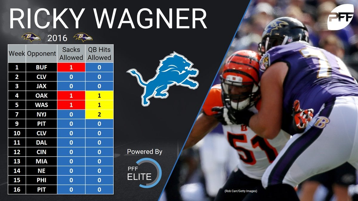 Rick Wagner Dominated Down the Stretch jpeg breakdown