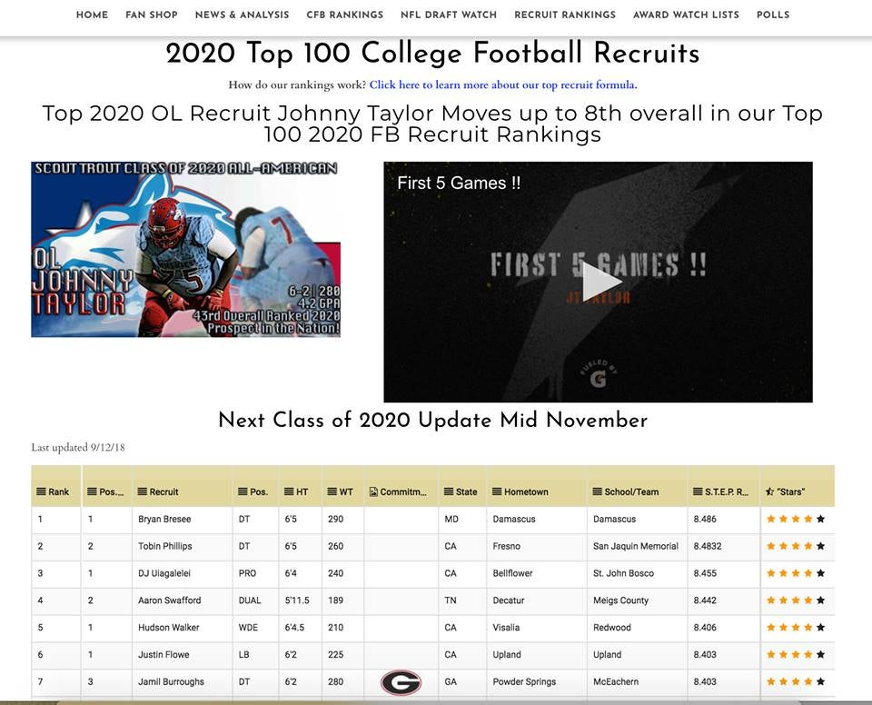 The Best 2019 Qb Recruits Ncaa Transfer Rules More Recruits