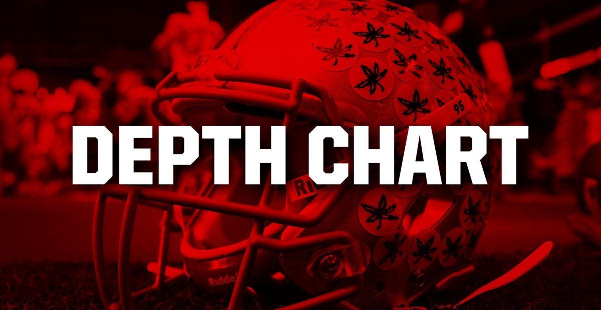 Ohio State depth chart: Fiesta Bowl