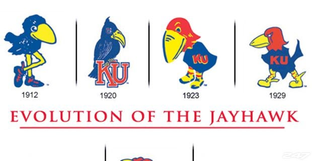 which jayhawk would you pick to be the actual jayhawks