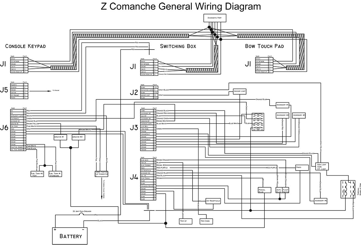 marine running lights schematic