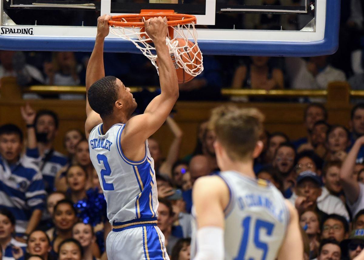 Duke Basketball Game Preview: #2 Duke vs Central Arkansas