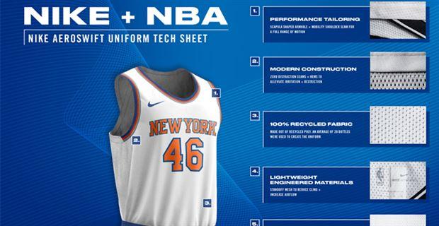 Uniform Details: New-Look Knicks Nike Jerseys https://t.co/U5LfmqALk2 via  @nyknicks