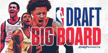 247Sports' 2021 NBA Draft Final Big Board