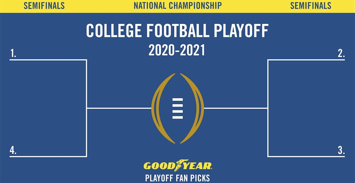 Fans Can Pick Their Cfp Teams With Goodyear Playoff Fan Picks