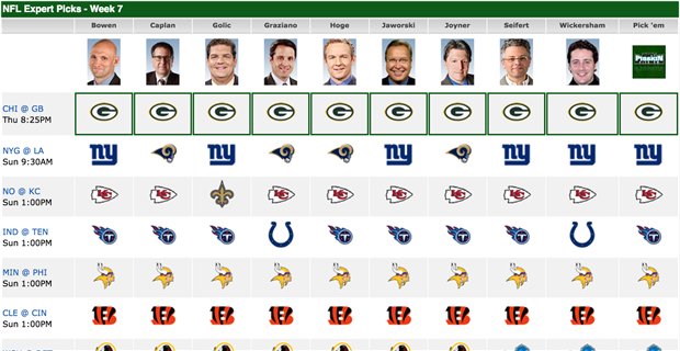 ESPN experts pick Week 7 Bengals vs. Browns - CBSSports.com
