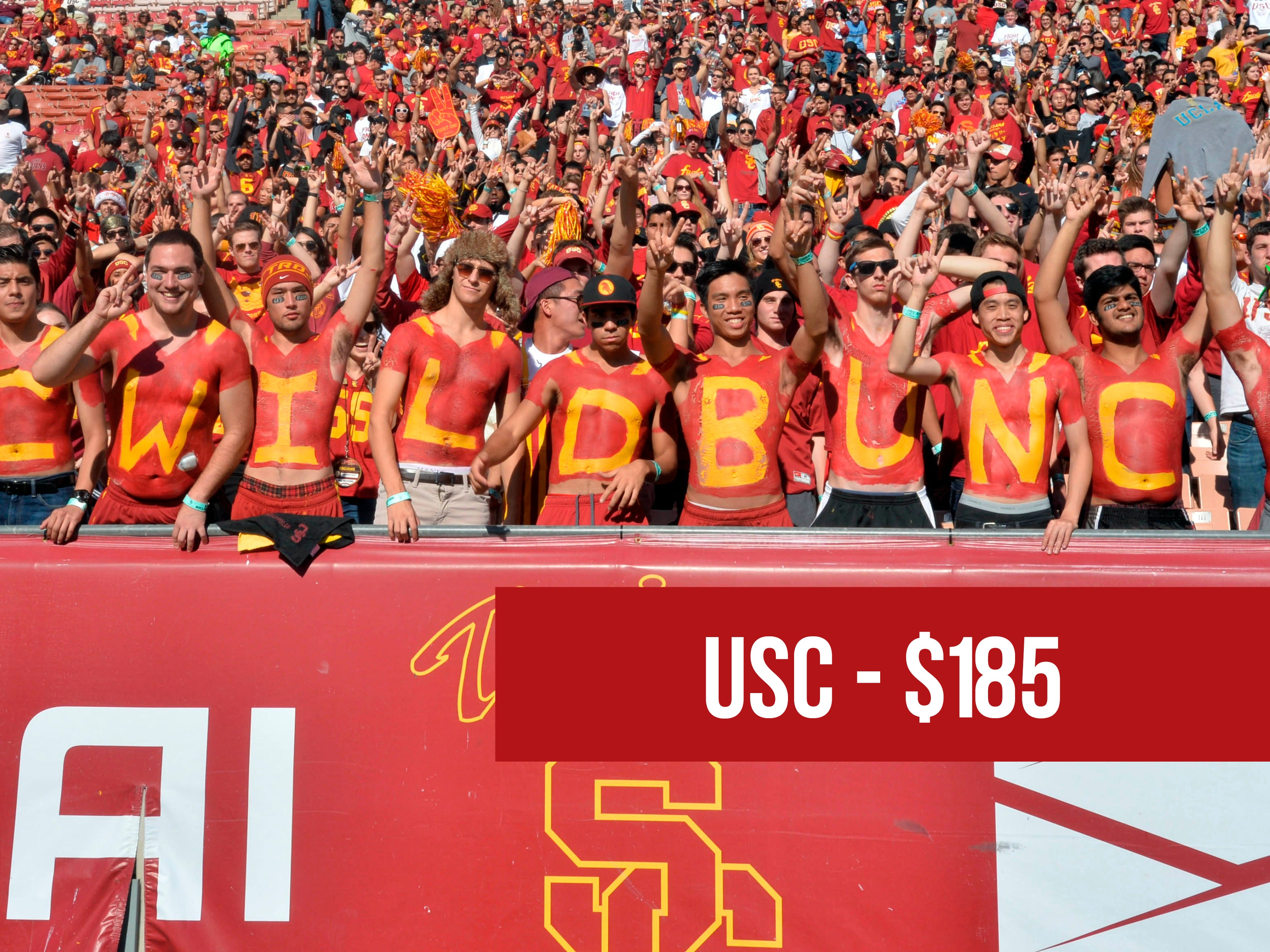 25 most expensive CFB student ticket prices