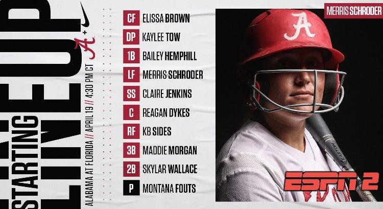 Alabama Starting Lineup >> Softball Updates Alabama At Florida Friday Dh
