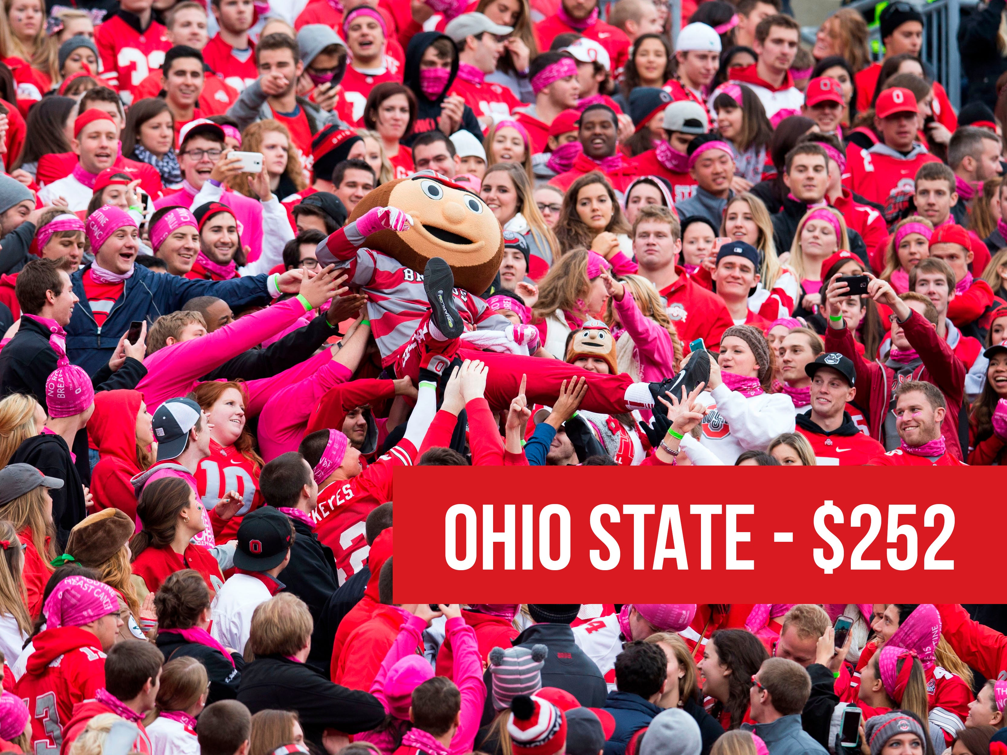 25 most expensive college football student section ticket prices
