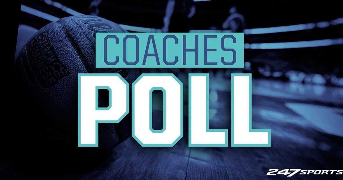 College basketball coaches poll updates top 25