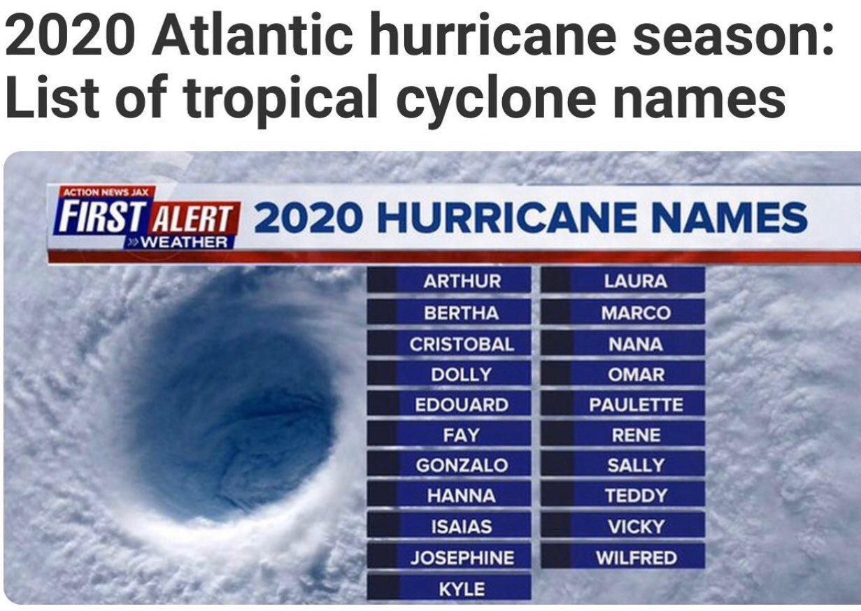 Ot 2020 Hurricane Season Names