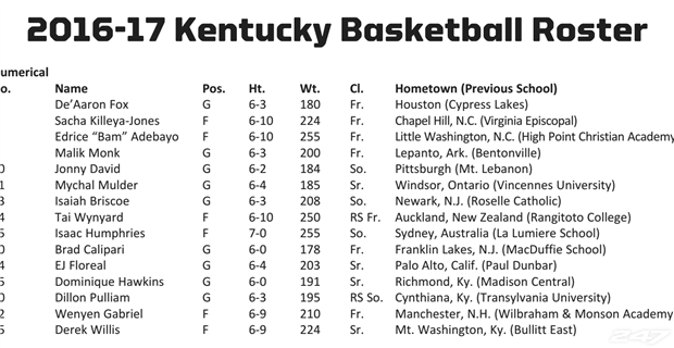 Uk Basketball Schedule: Kentucky Releases Official 2016-17 Basketball Roster