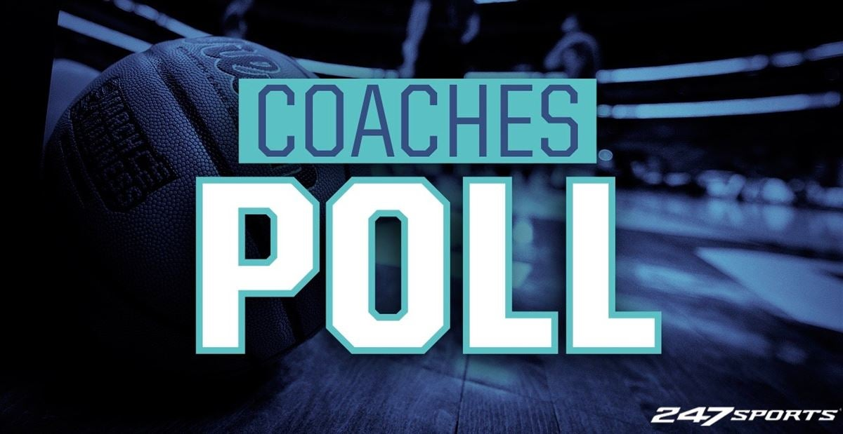 College basketball's coaches release Week 8 Poll