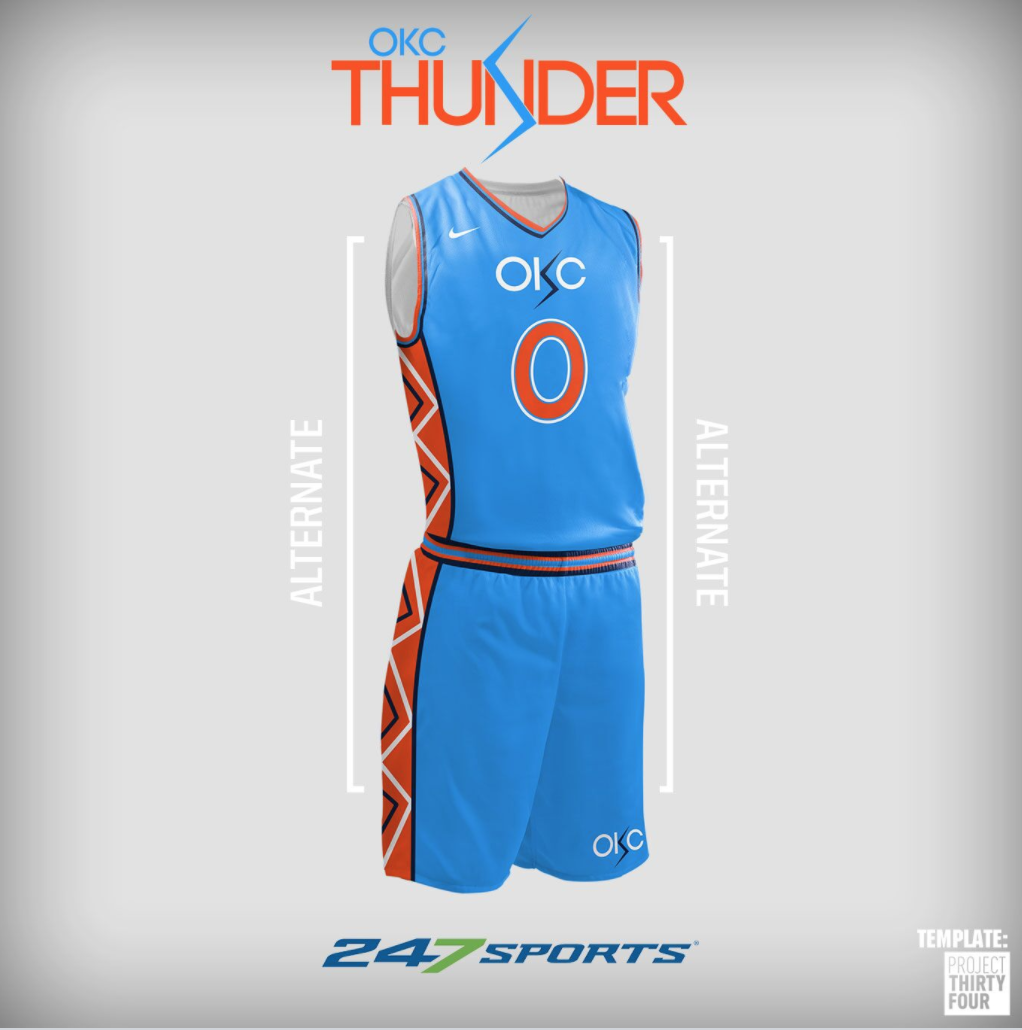 b0a32e418008 Look  NBA uniform concepts for some of the league s best teams