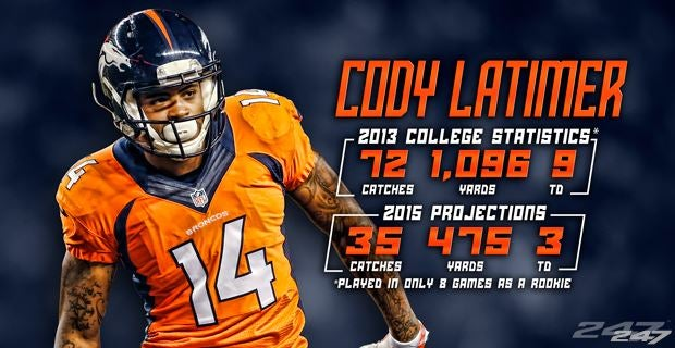 Projecting production: Denver Broncos WR Cody Latimer
