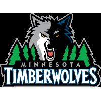 cbf9fe0ef Minnesota Timberwolves Team News