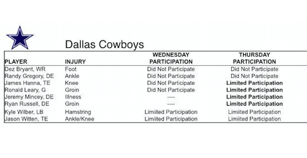(Photo  Cowboys official practice injury report) b6076c374