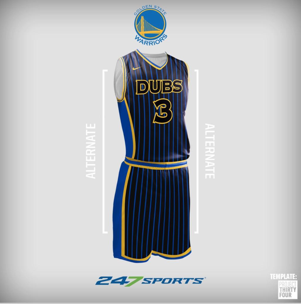 3e70860d Look: NBA uniform concepts for some of the league's best teams