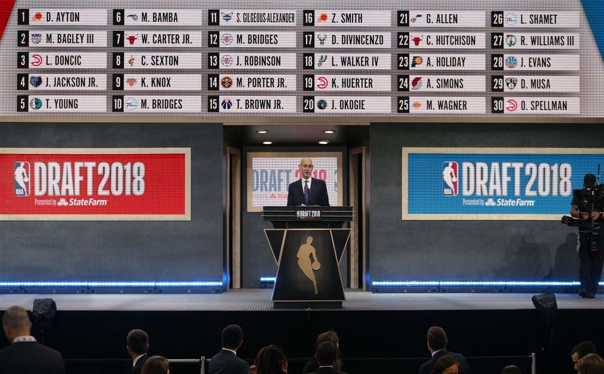 Early lottery predictions for 2019 NBA Draft