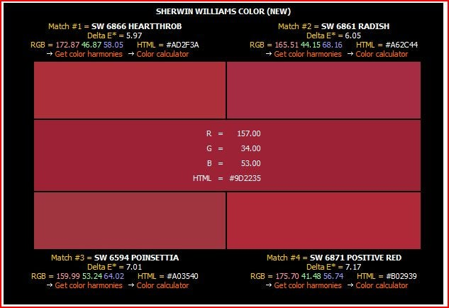 Crimson Shermin Williams Interior Paint Formula